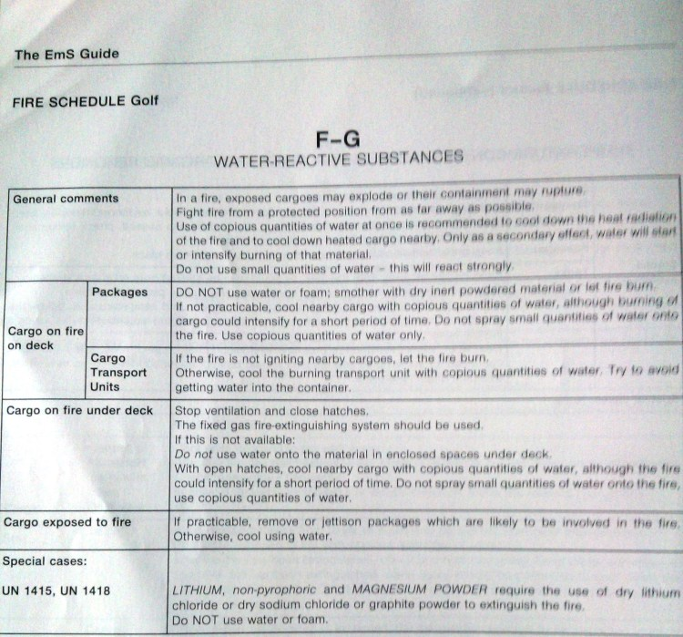 F-G in Ems Guide