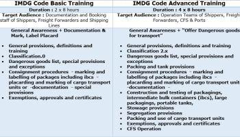 IMDG Code 38-16 Training, -May 2017 - Mumbai - IMDG Code