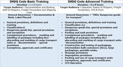 IMDG Code Training @ Mumbai Jan/Feb2015