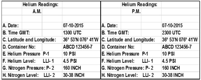 Liquefied Helium Tank Reading